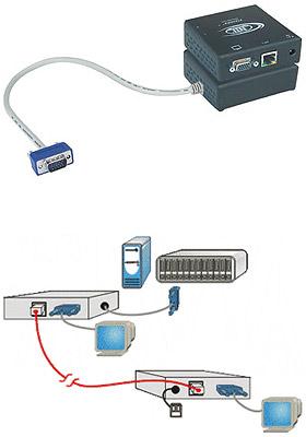 Extend to 300 Feet XTENDEX/® VGA Video Extender via CAT5