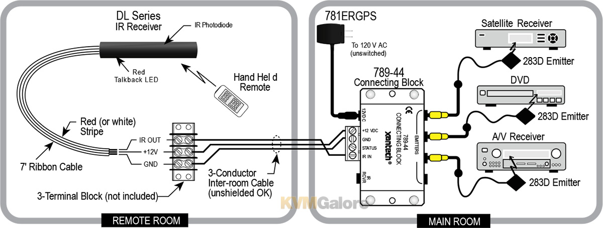 xantech ir receiver wiring diagram