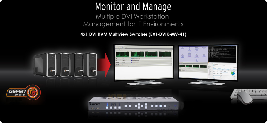 4x1 DVI KVM Multiview Switcher
