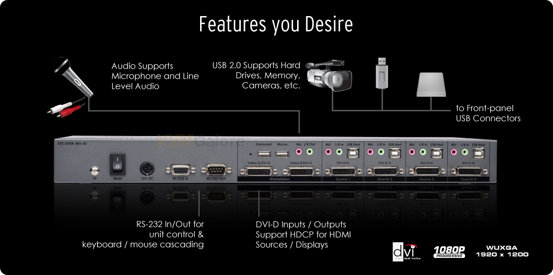 4x1 DVI KVM Multiview Switcher