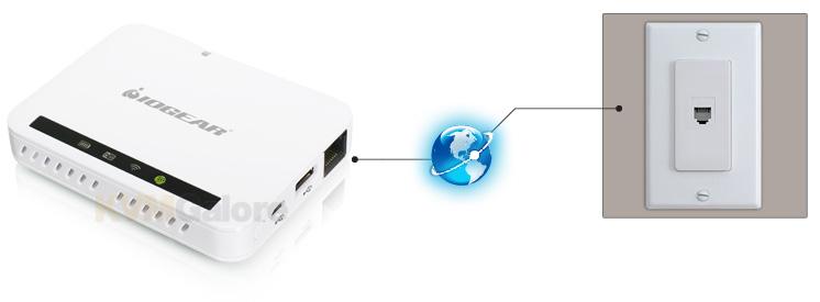MediaShair Access Point