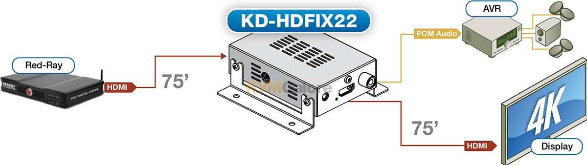 KD-HDFix22