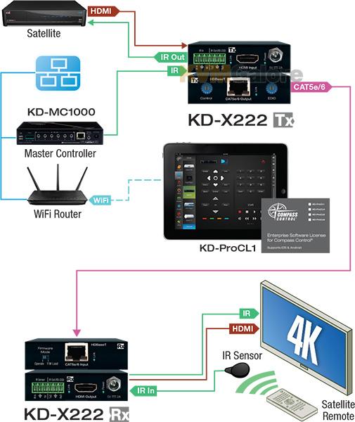 KD-X222