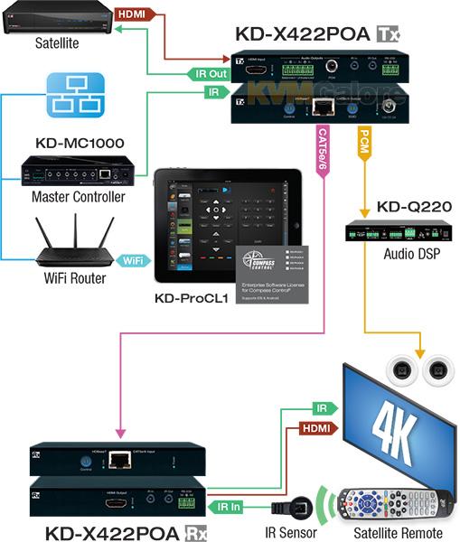 KD-X422POA
