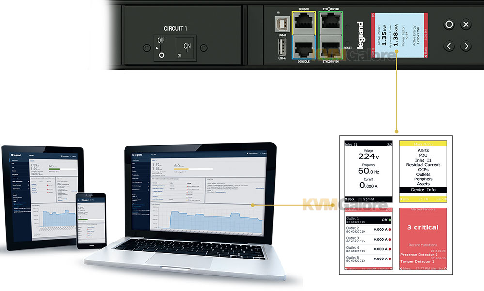 Legrand networked PDU