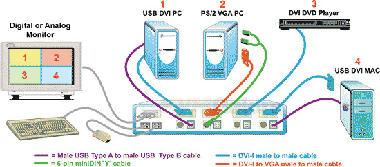 Magnificent Vga Wire Diagram Festooning Wiring Ideas For New Home