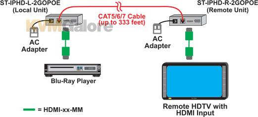 poe gigabit ethernet wiring diagram on gigabit loopback pinout,  software wiring diagram, modem wiring