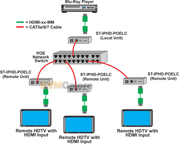 ST-IPHD-POELC