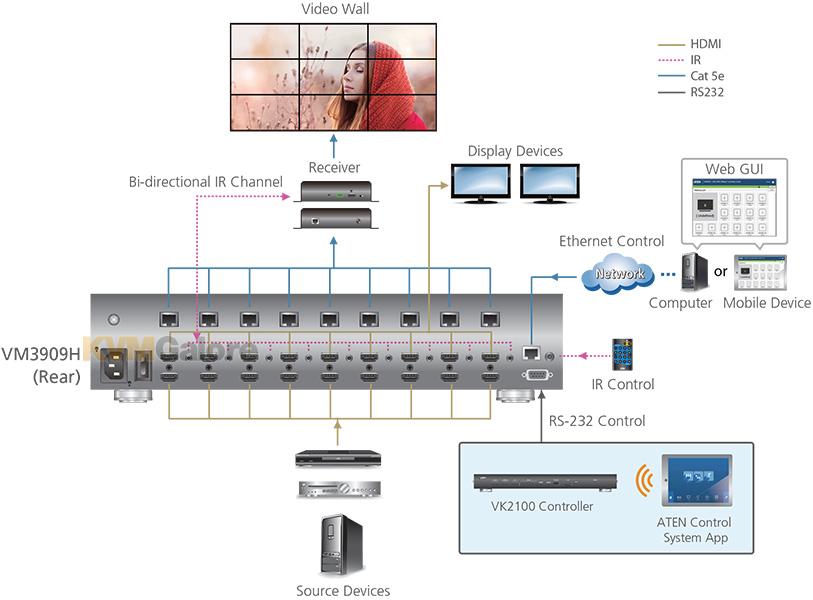 Vm3404h 4x4 Hdmi Scaling Matrix Switch And Video Wall W